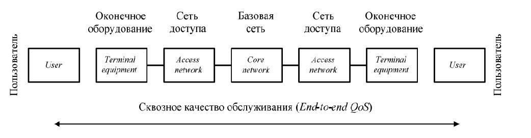 Лукин схема 2