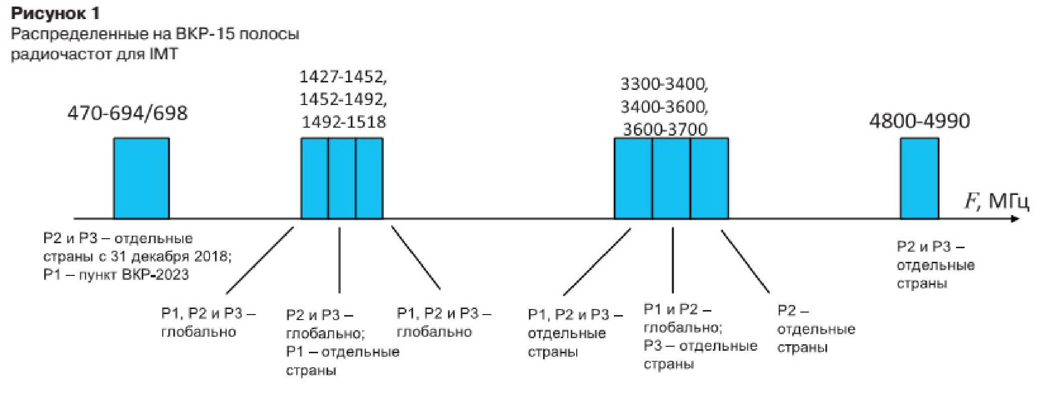 НИИР № 9 (1) 2.2 3