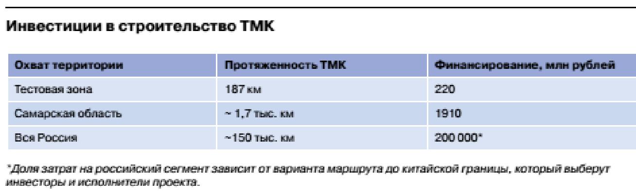 СМАРТС-№-10-К-3