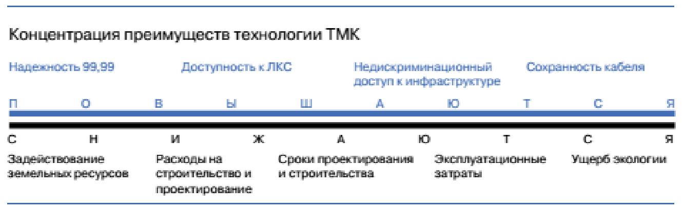 СМАРТС-№-10-К-4