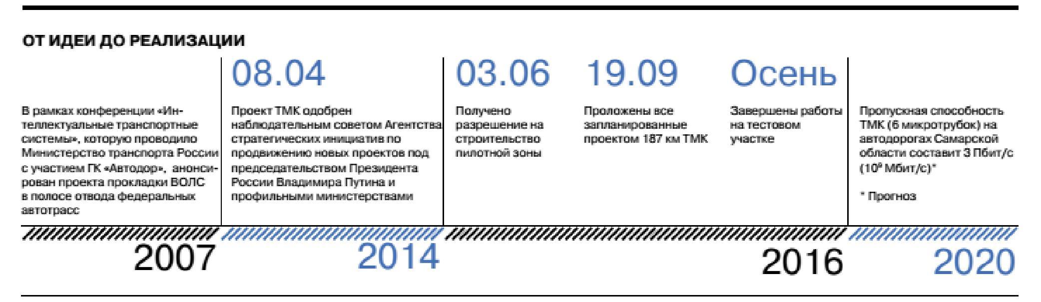 СМАТРС № 10 К 1.1