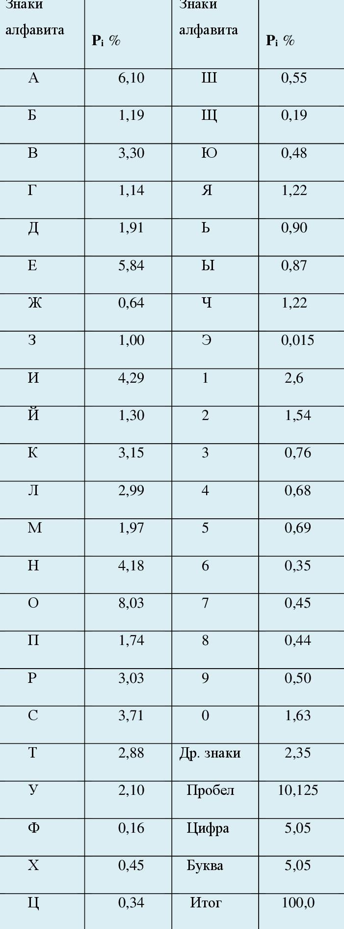 Темкин-04.01.18.таб.-1.1.1
